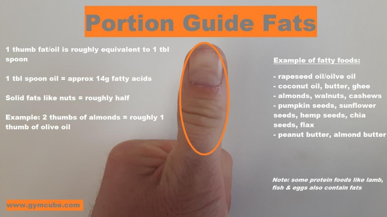Portion Guide